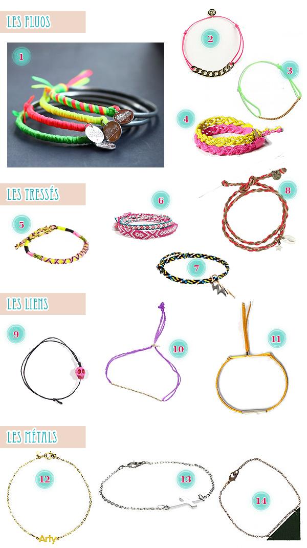bracelets femme lien fluo metal tresse