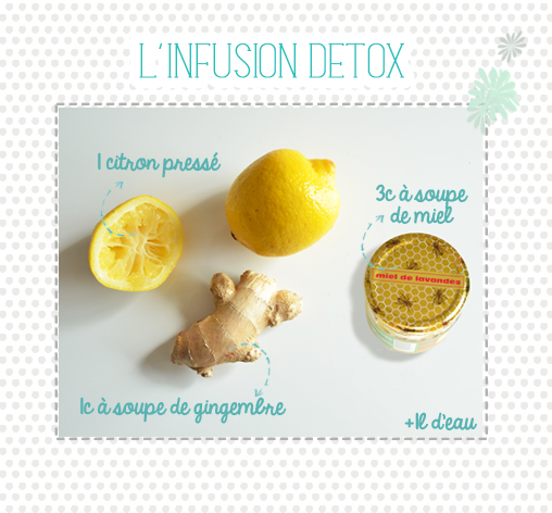 infusion detox