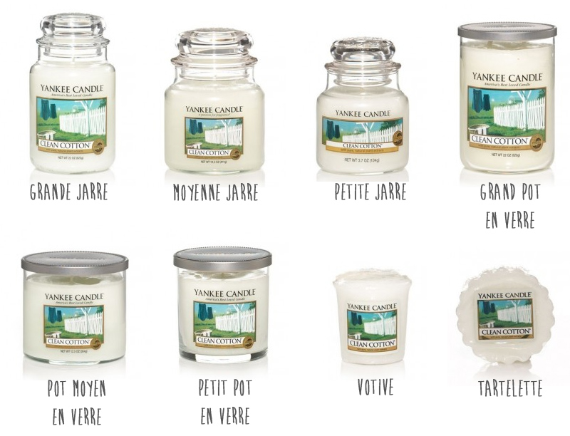 format yankee candle